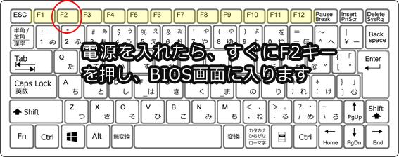 F2キーを押、BIOS画面を呼び出す